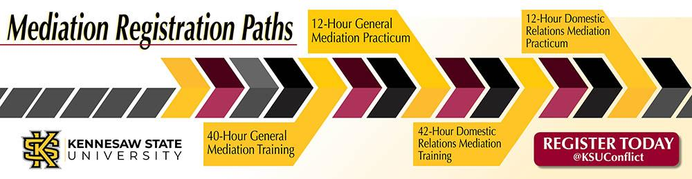 Learn Mediation Skills Today!