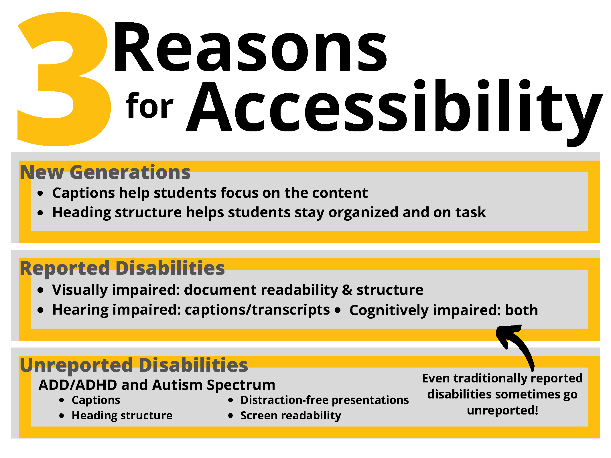 3 Reasons for Accessibility